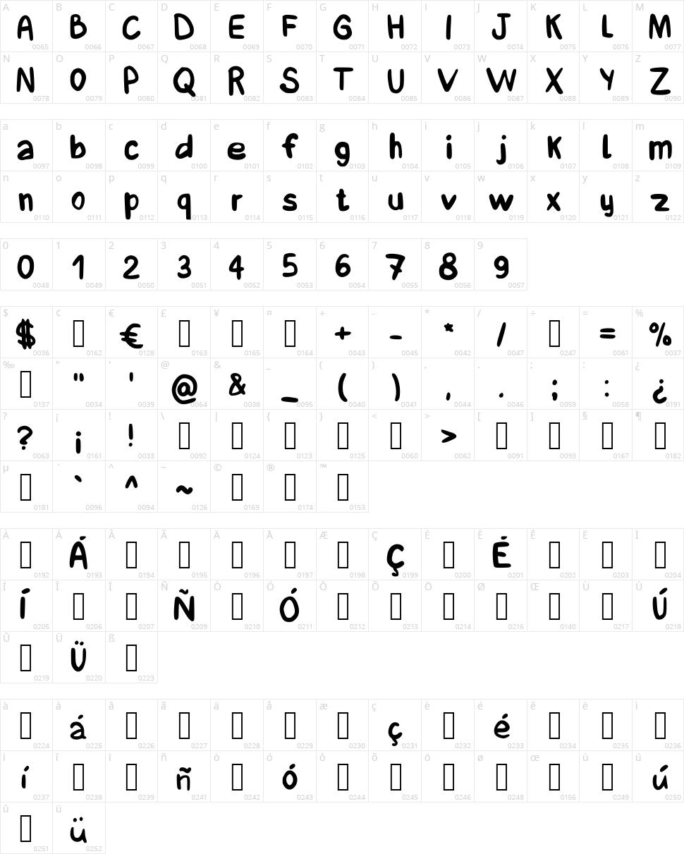 Boquerón Character Map