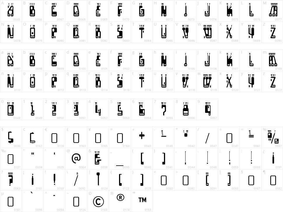 Boron Character Map