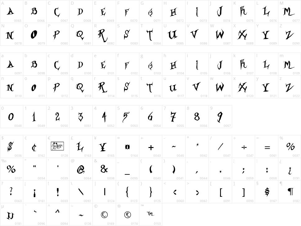 Borracho Character Map