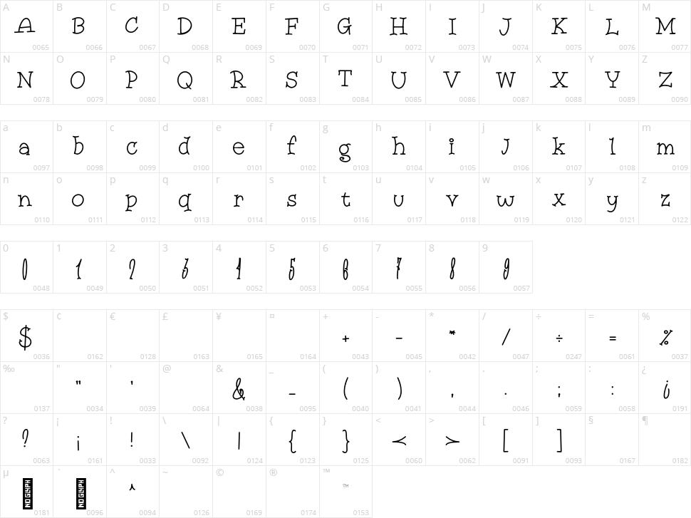 Boston Bruins Script Character Map