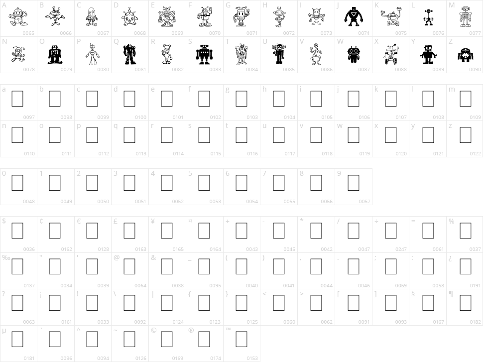 Bots'n Droids Character Map