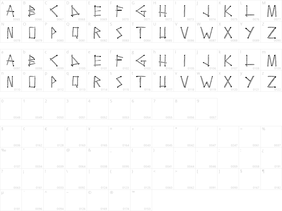 Boutefeu Character Map