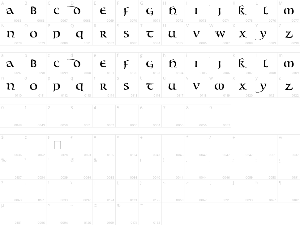Bouwsma Uncial Character Map