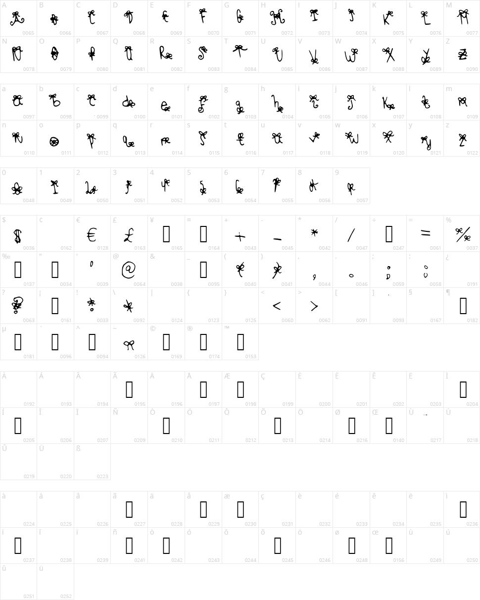 Bow Bow Black Sheep Character Map