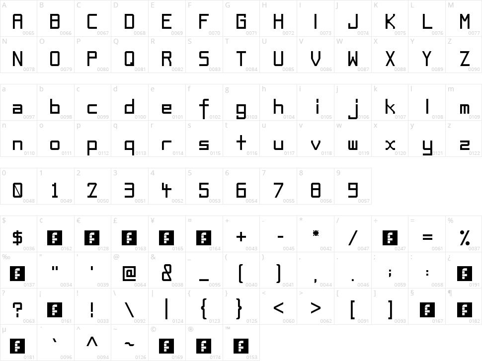 Boxmd Character Map