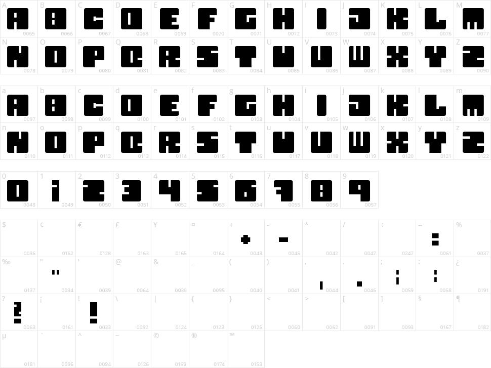 Boxy Character Map
