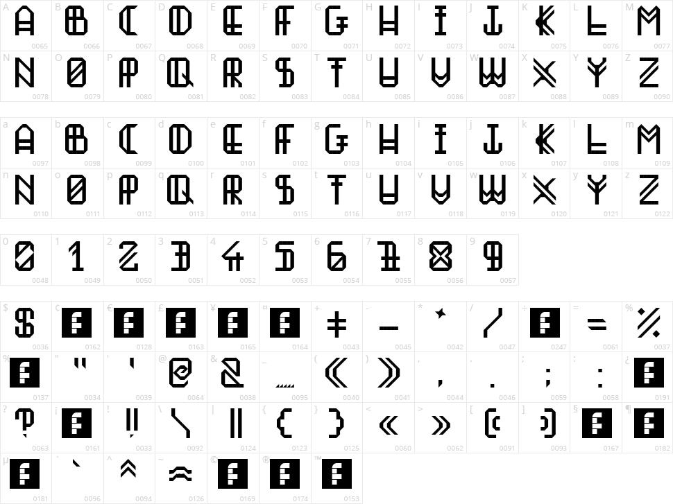 Boyuna Character Map