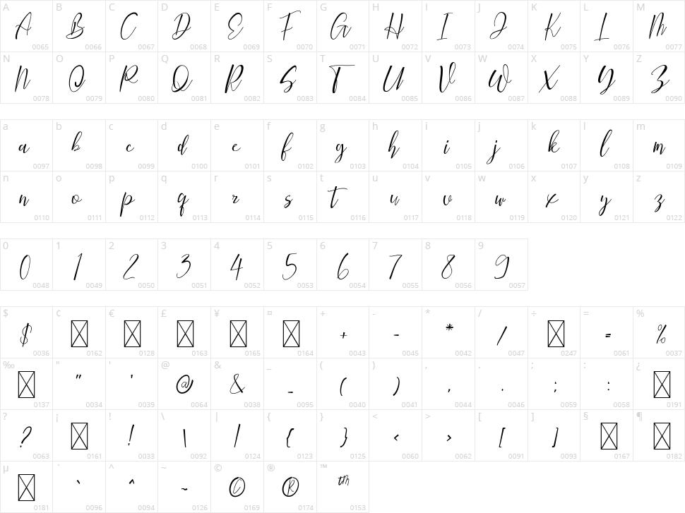 Bqtrack Script Character Map