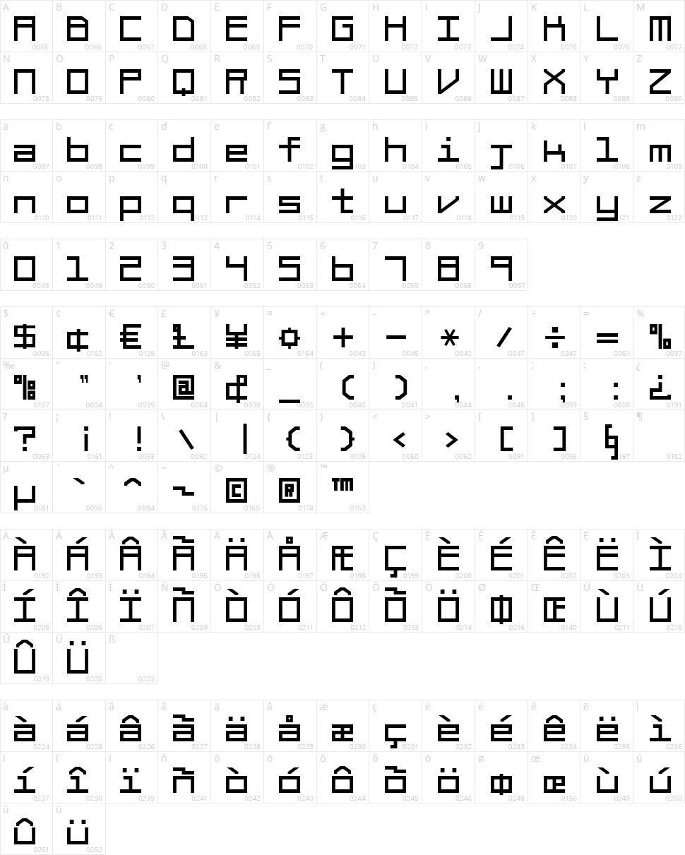 Braciola MS Character Map