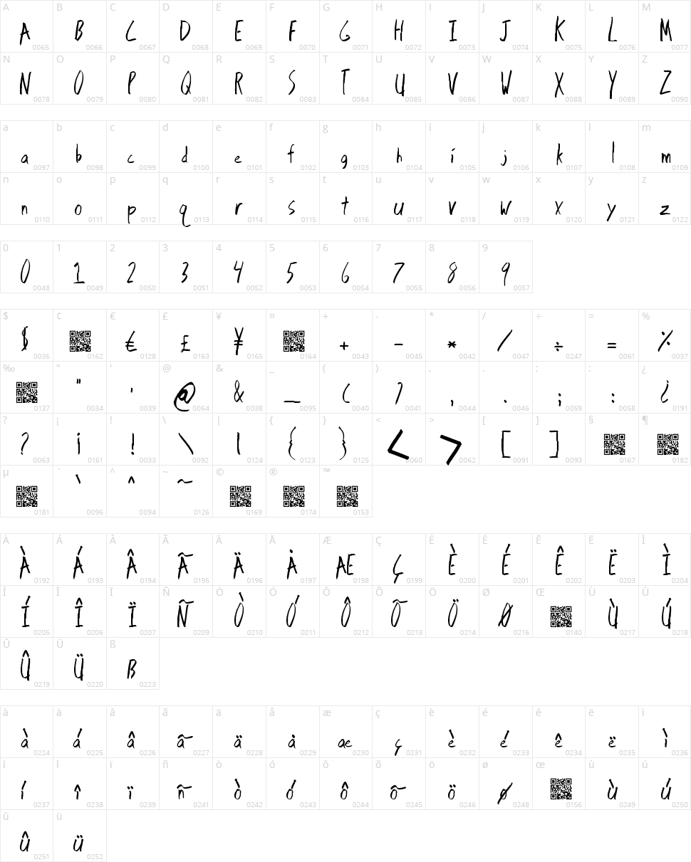 BrackishPond Character Map