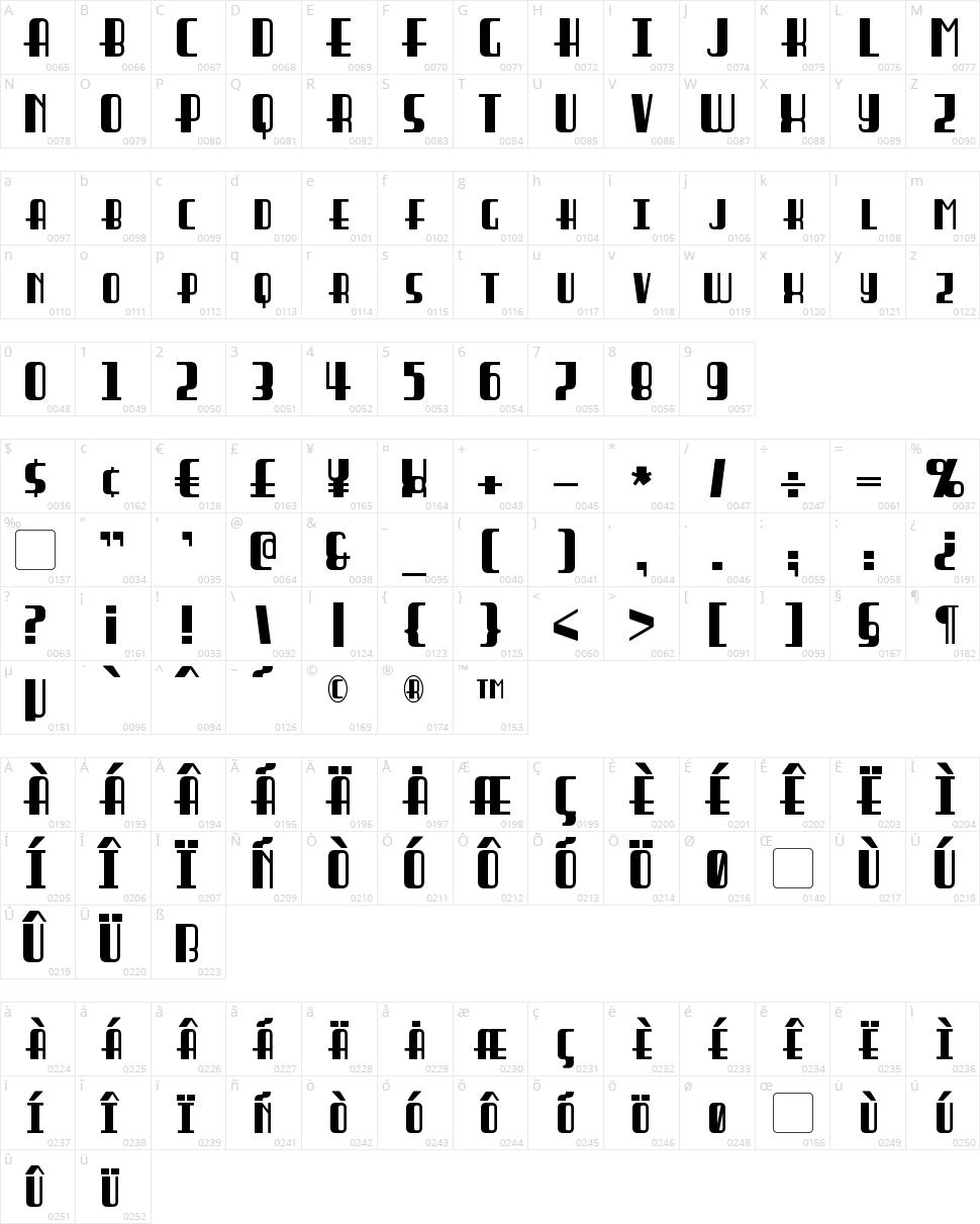 Braddington Character Map