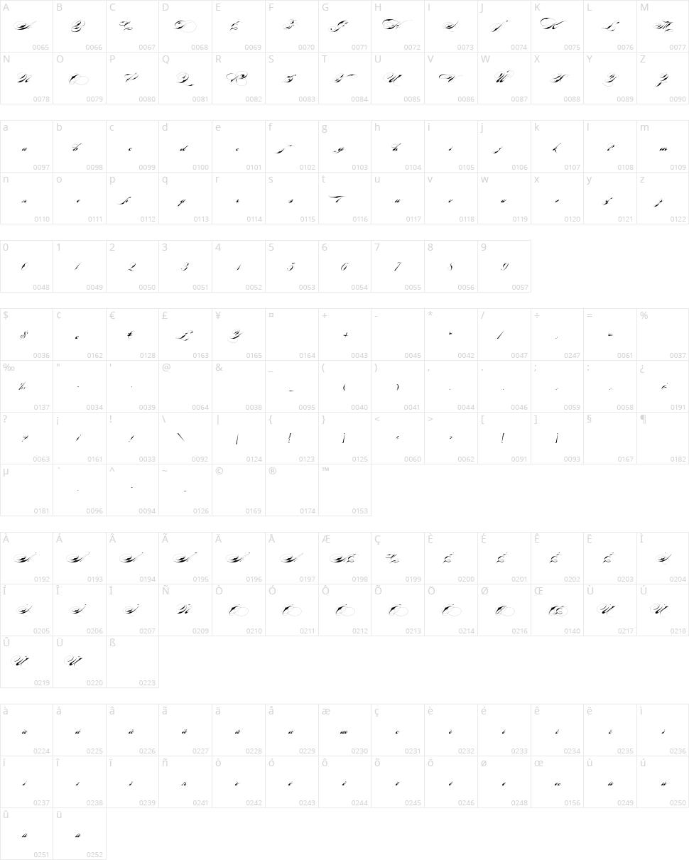 Bradstone-Parker Script Character Map