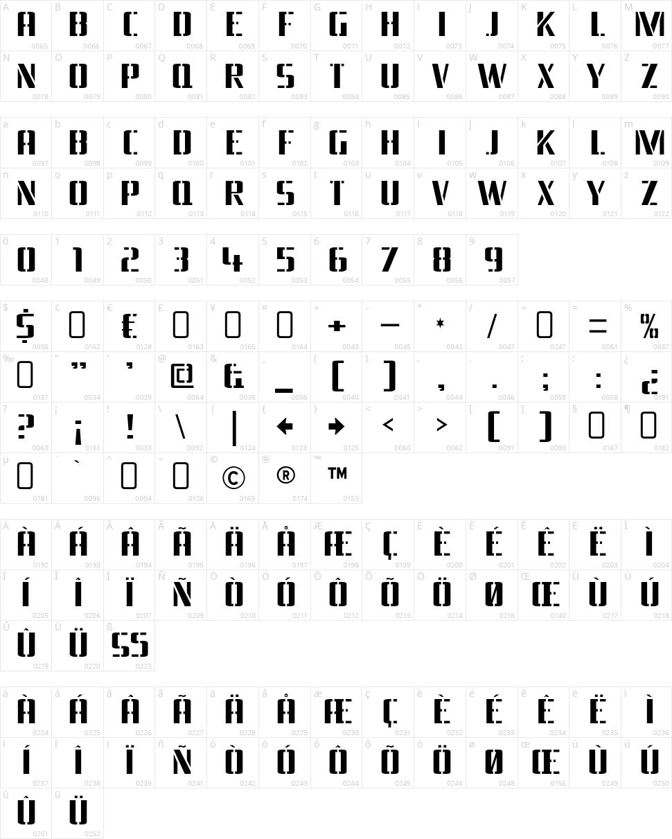 Braeside Character Map
