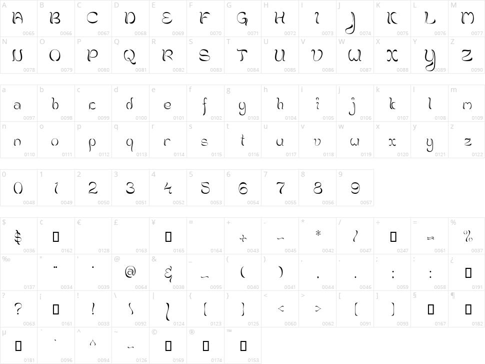 Brahmi Character Map
