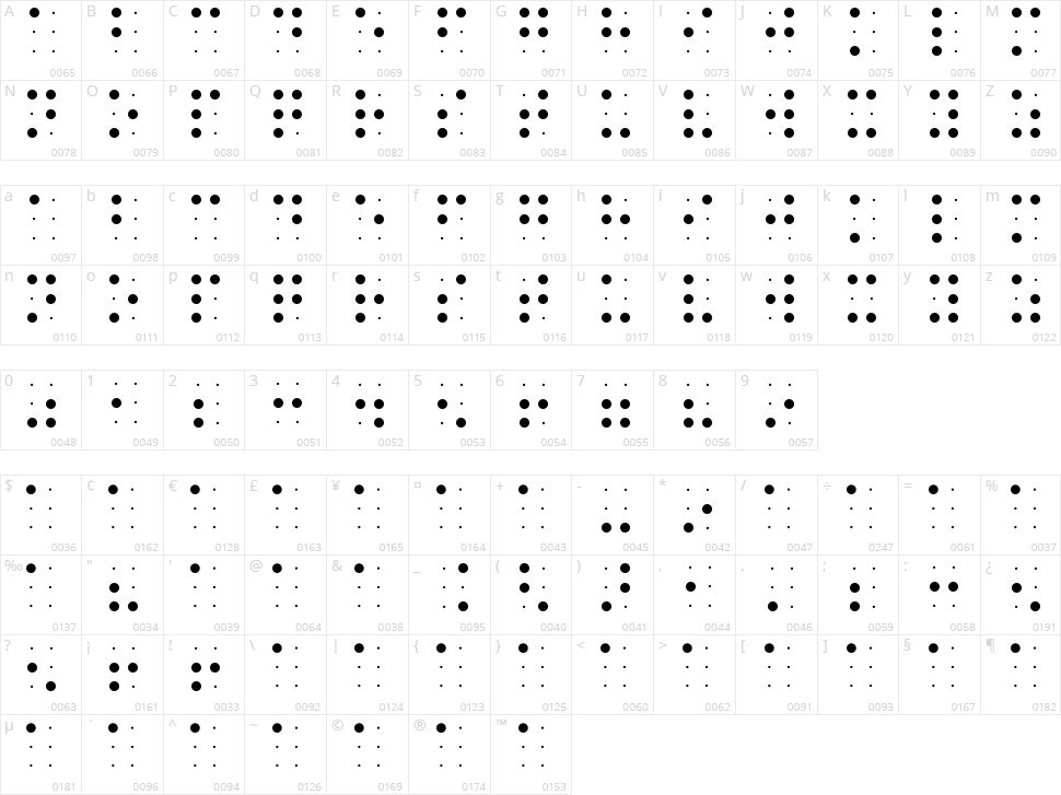 Braile Font Character Map