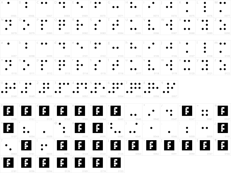 Braille Printing Character Map