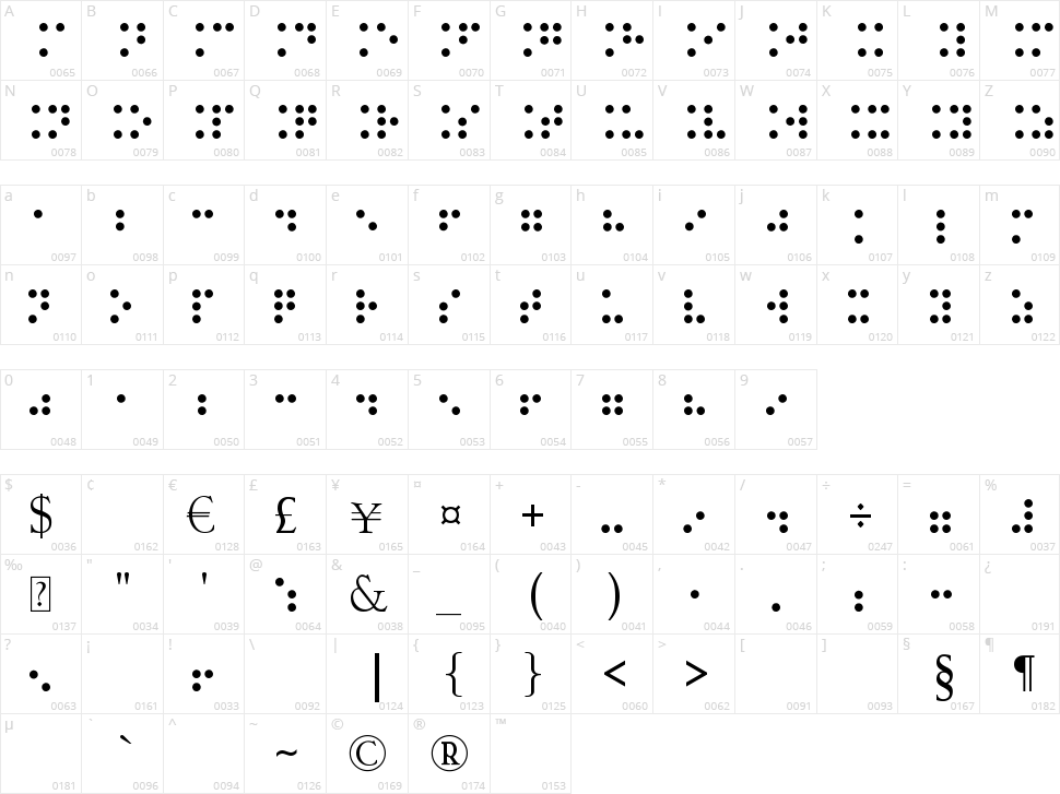 Braille Type Character Map