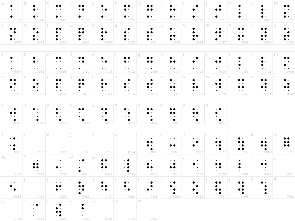 BrailleSlo 8dot Character Map