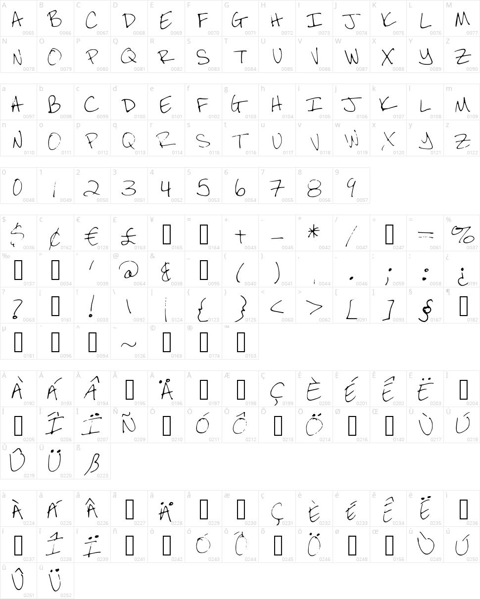 Brandeez Font Character Map
