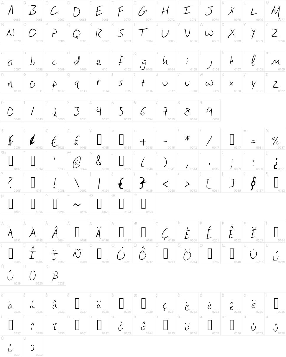Brandons Handwriting Character Map