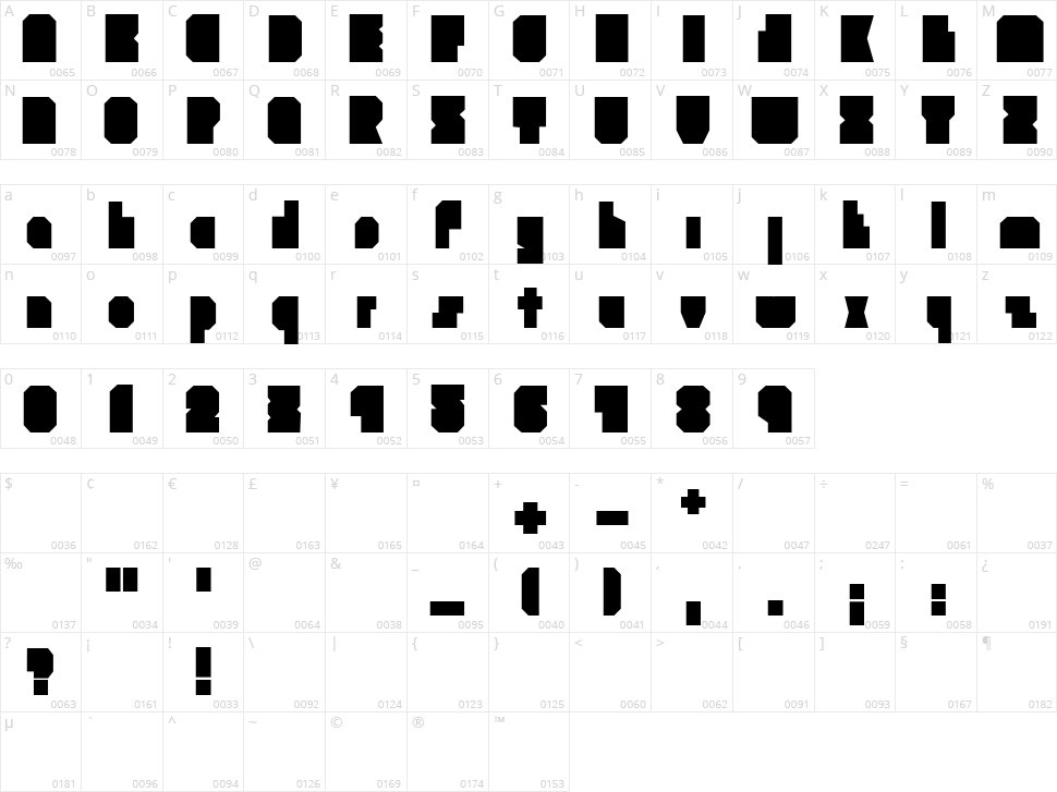 Branko Kockica Character Map