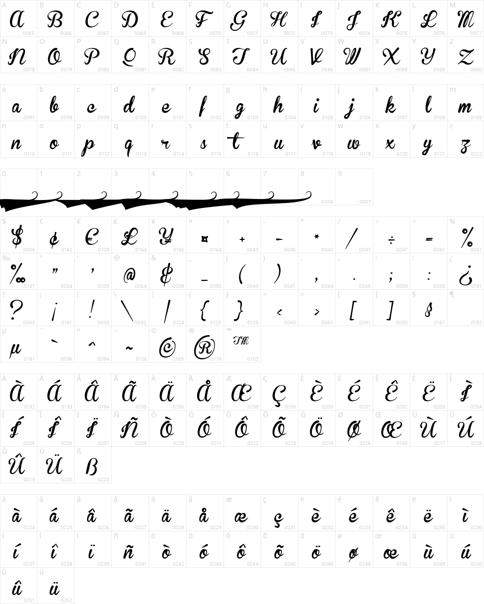 Brannboll Character Map