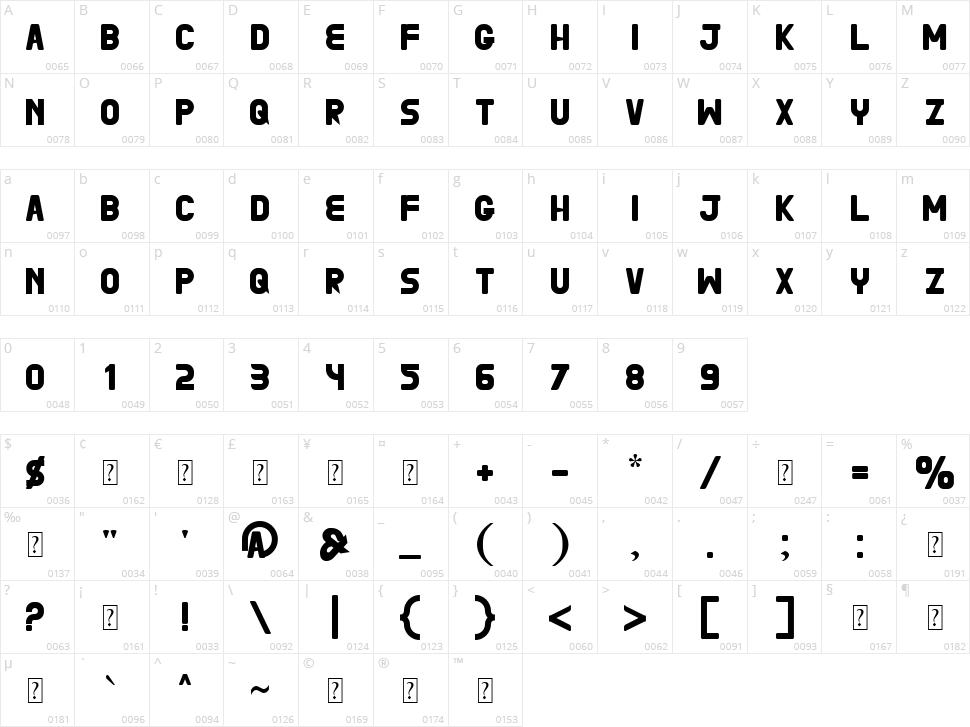 Brasovia Character Map