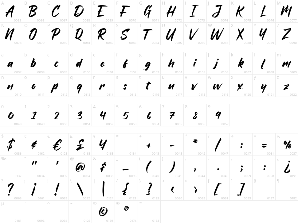 Bratt Graner Character Map