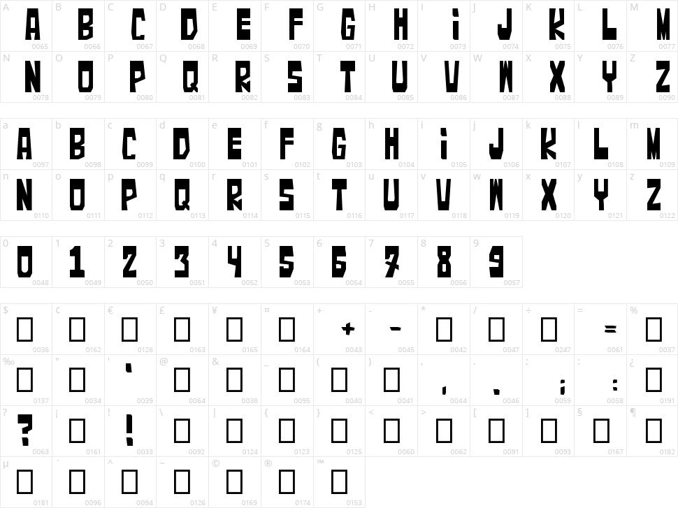 Bravi Ragazzi Character Map