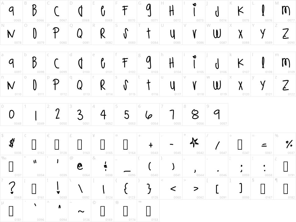Brazillian Bbq Character Map