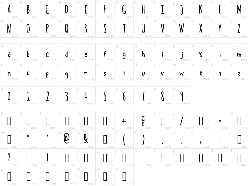 Break-Chain Character Map