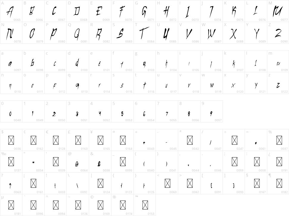 Bregudul Character Map