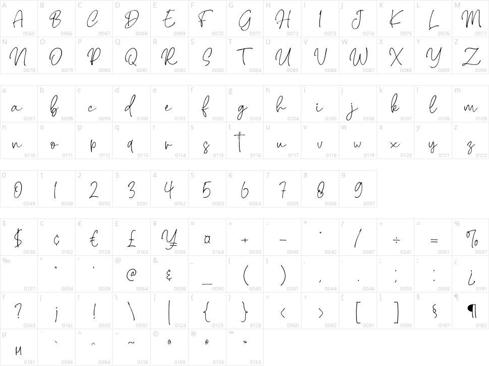 Brendria Signature Character Map