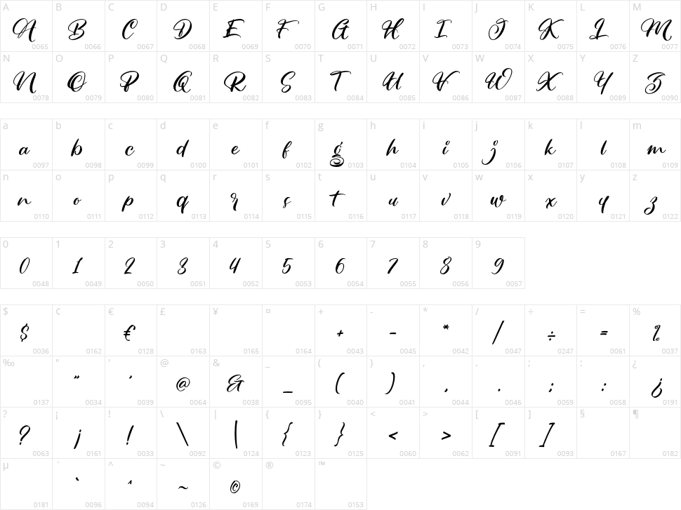 Brentley Script Character Map
