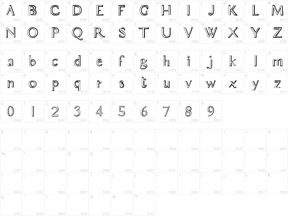Breo Character Map