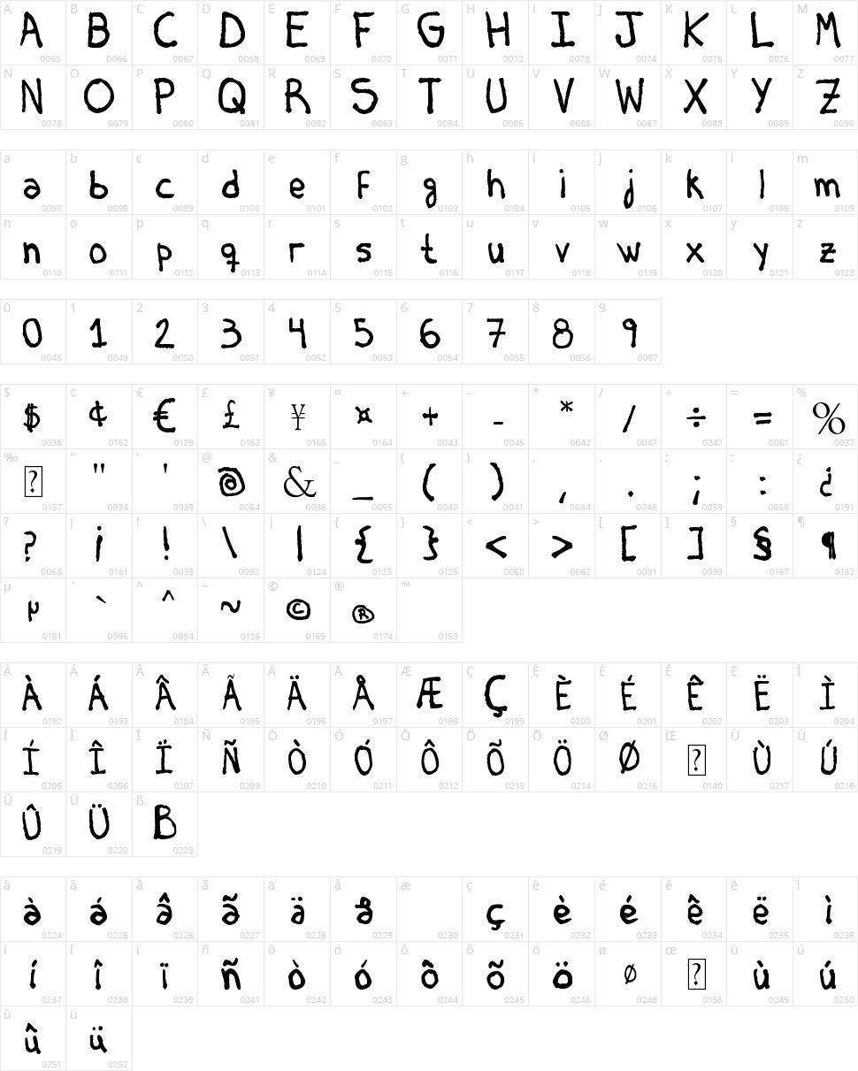 Briasco Rustic Character Map