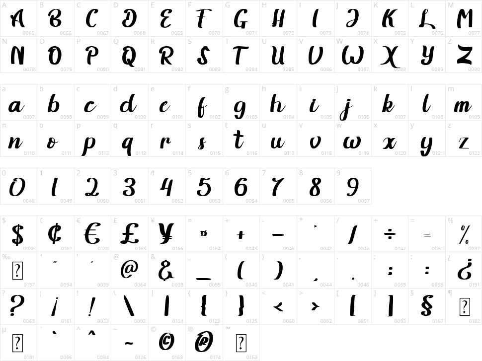 Brifuqa Character Map