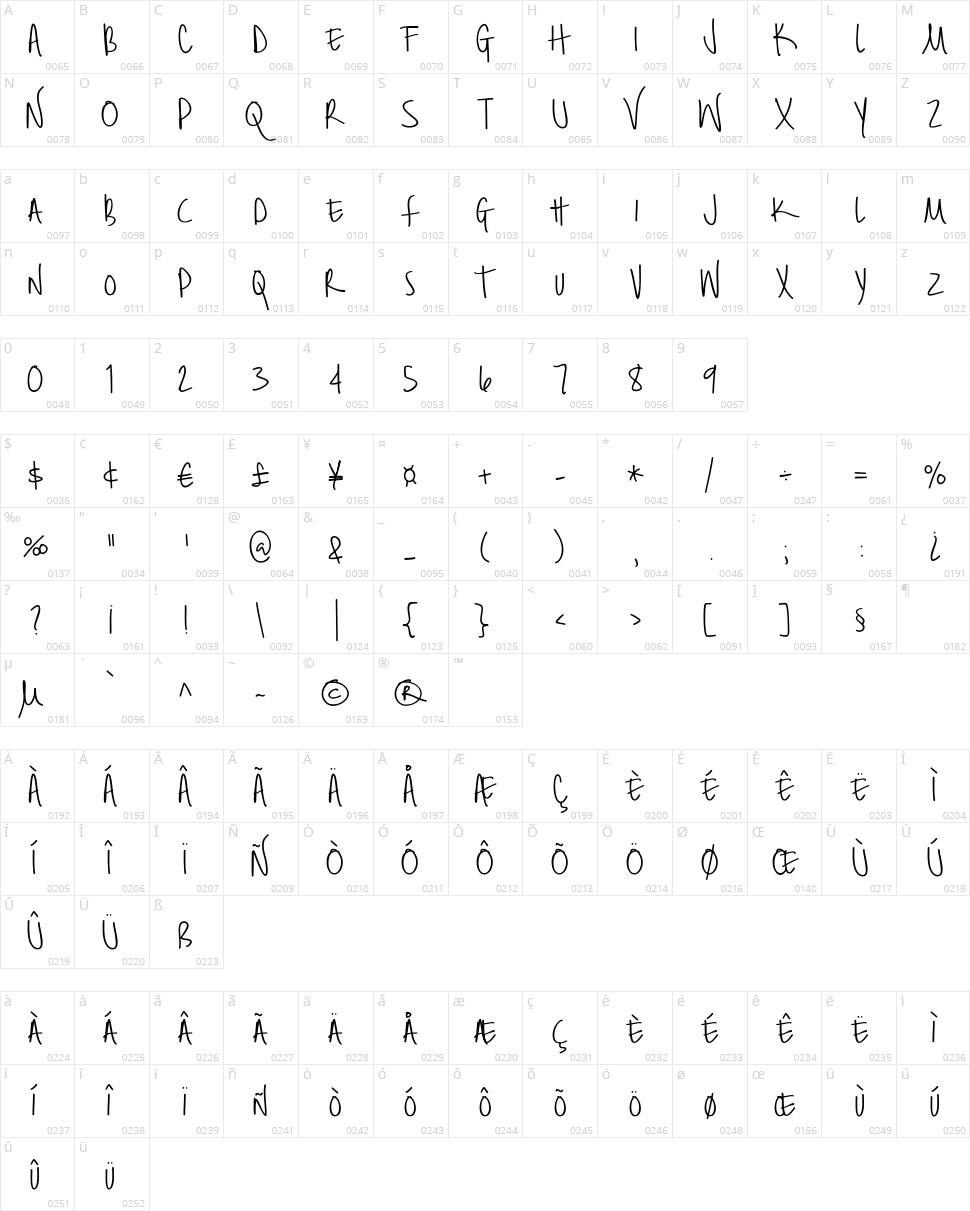 BriLliant Character Map