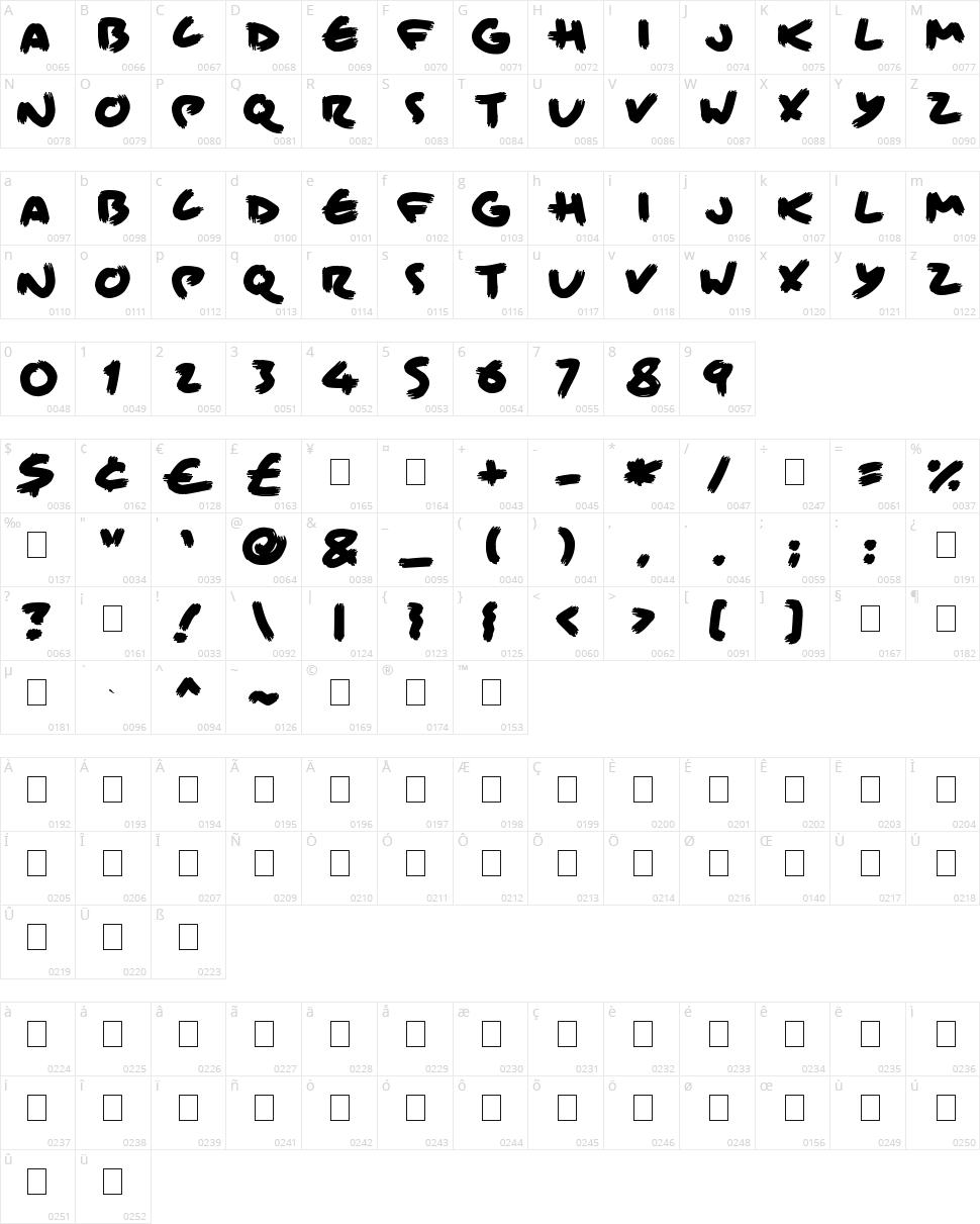 Brisk Bristle Brush Character Map