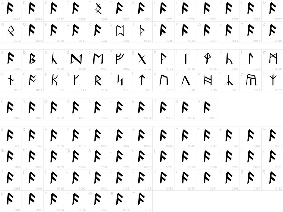 Britannian Runes Character Map