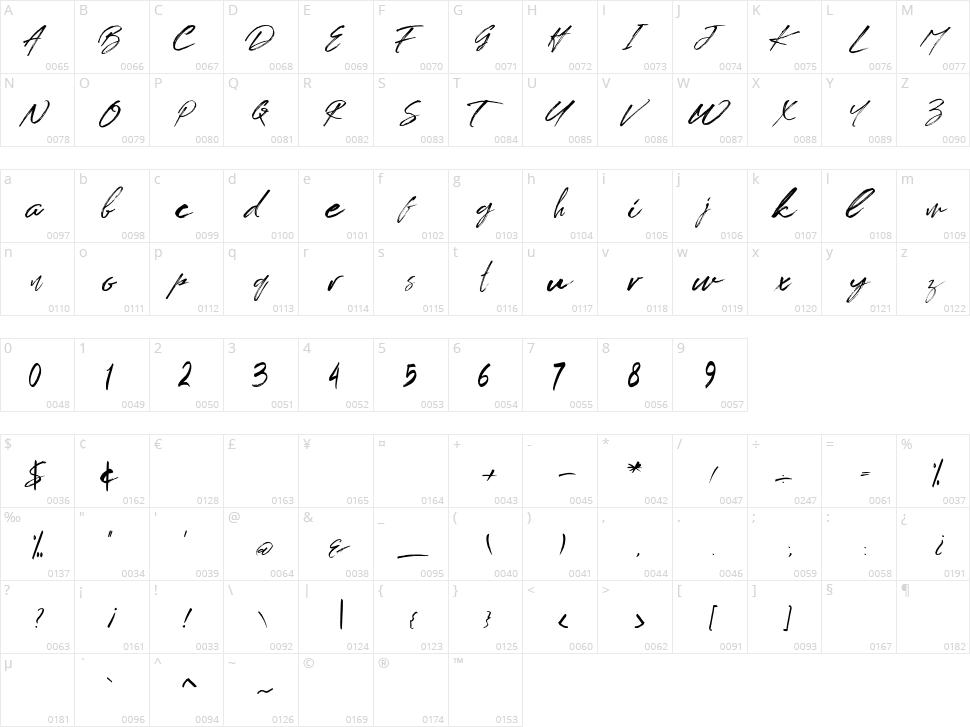 Brush Tangse Character Map