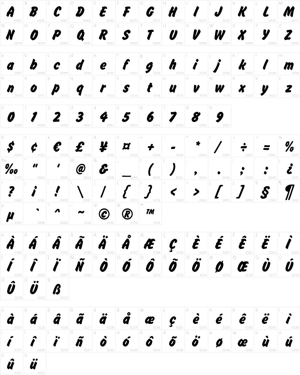 Brush Hand New Character Map