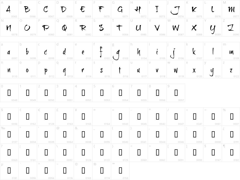 BrushtipTexe Character Map