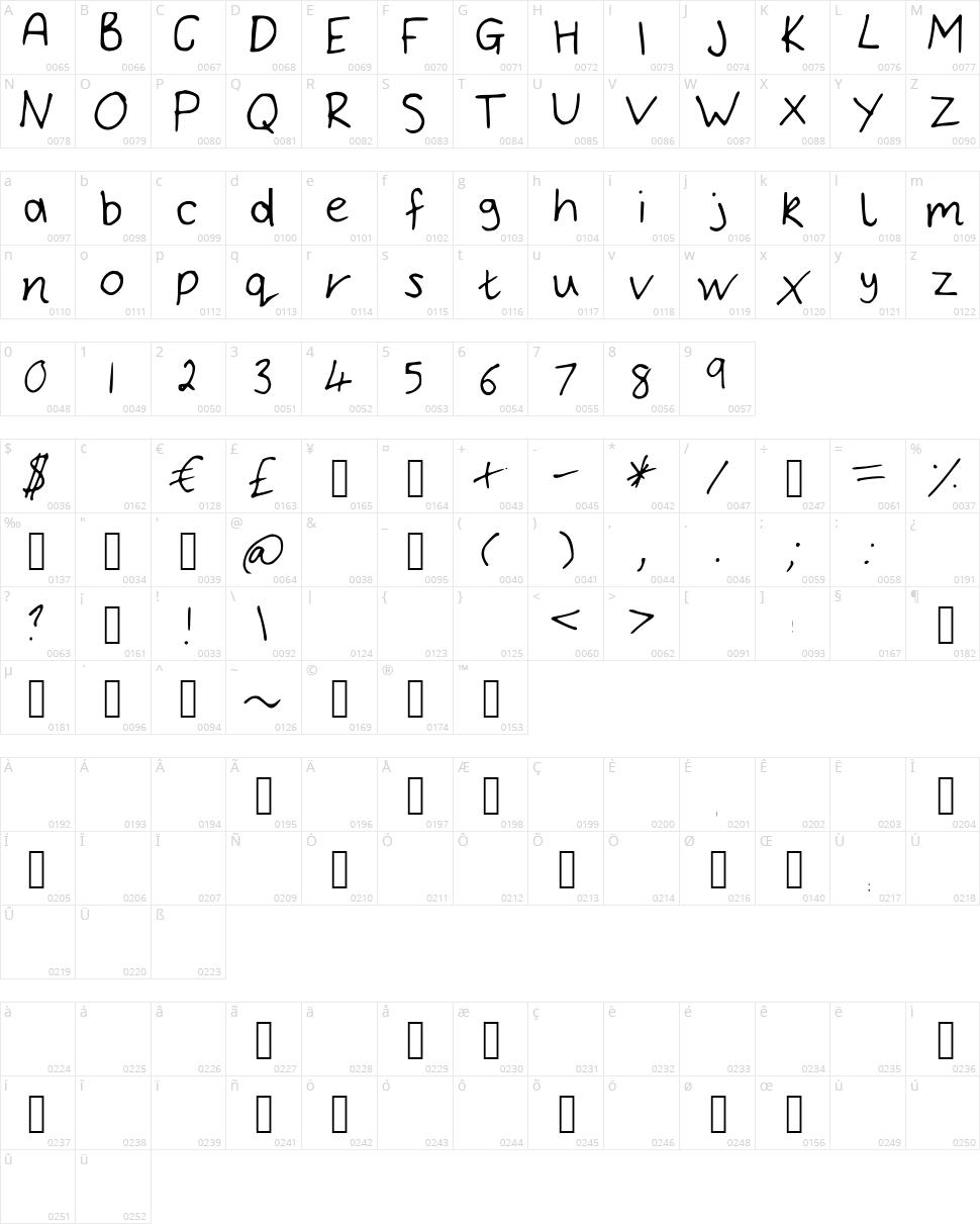 Bryonys Handwriting Thin Character Map