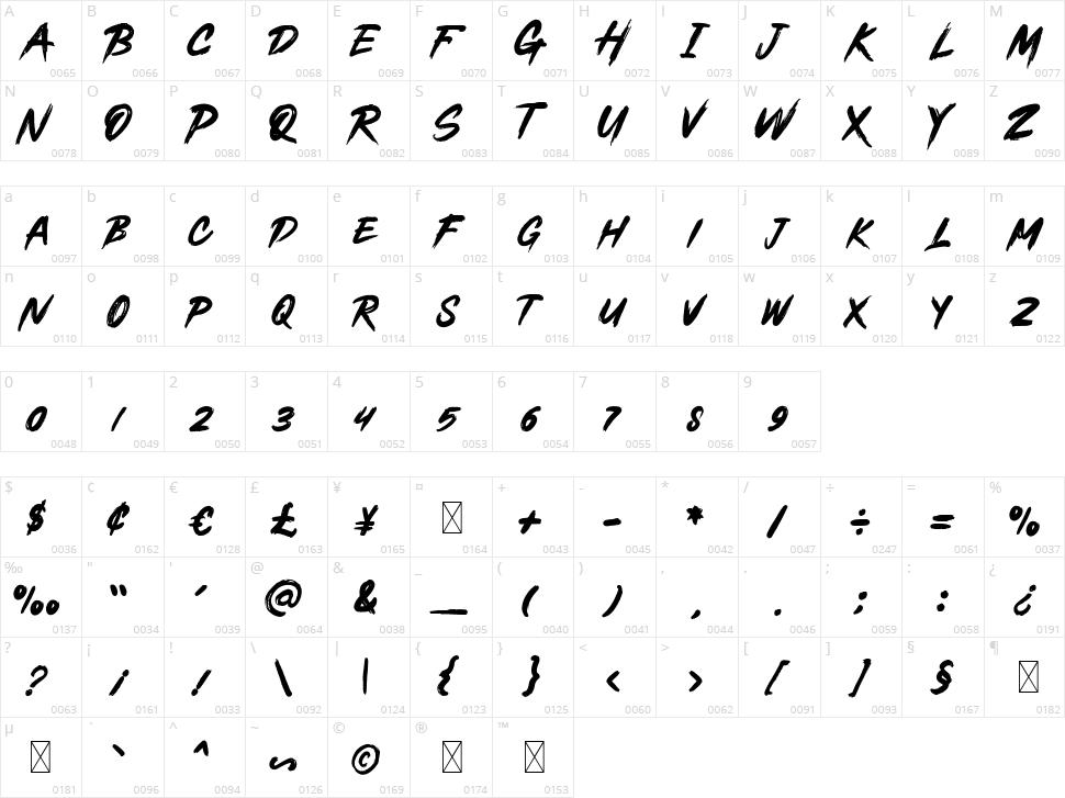 Buchery Character Map