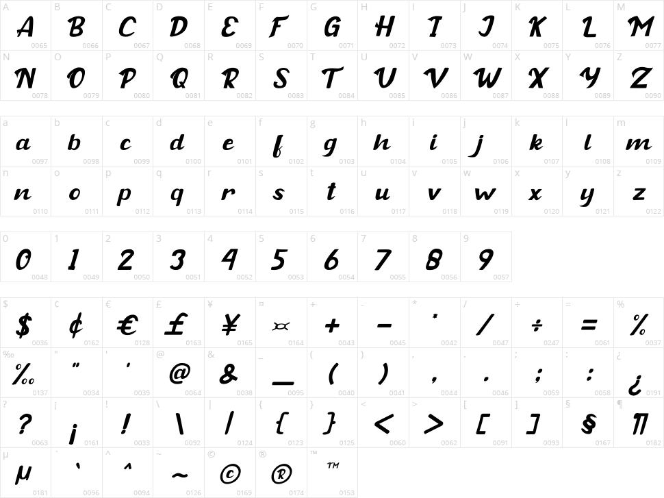 Buckey Character Map