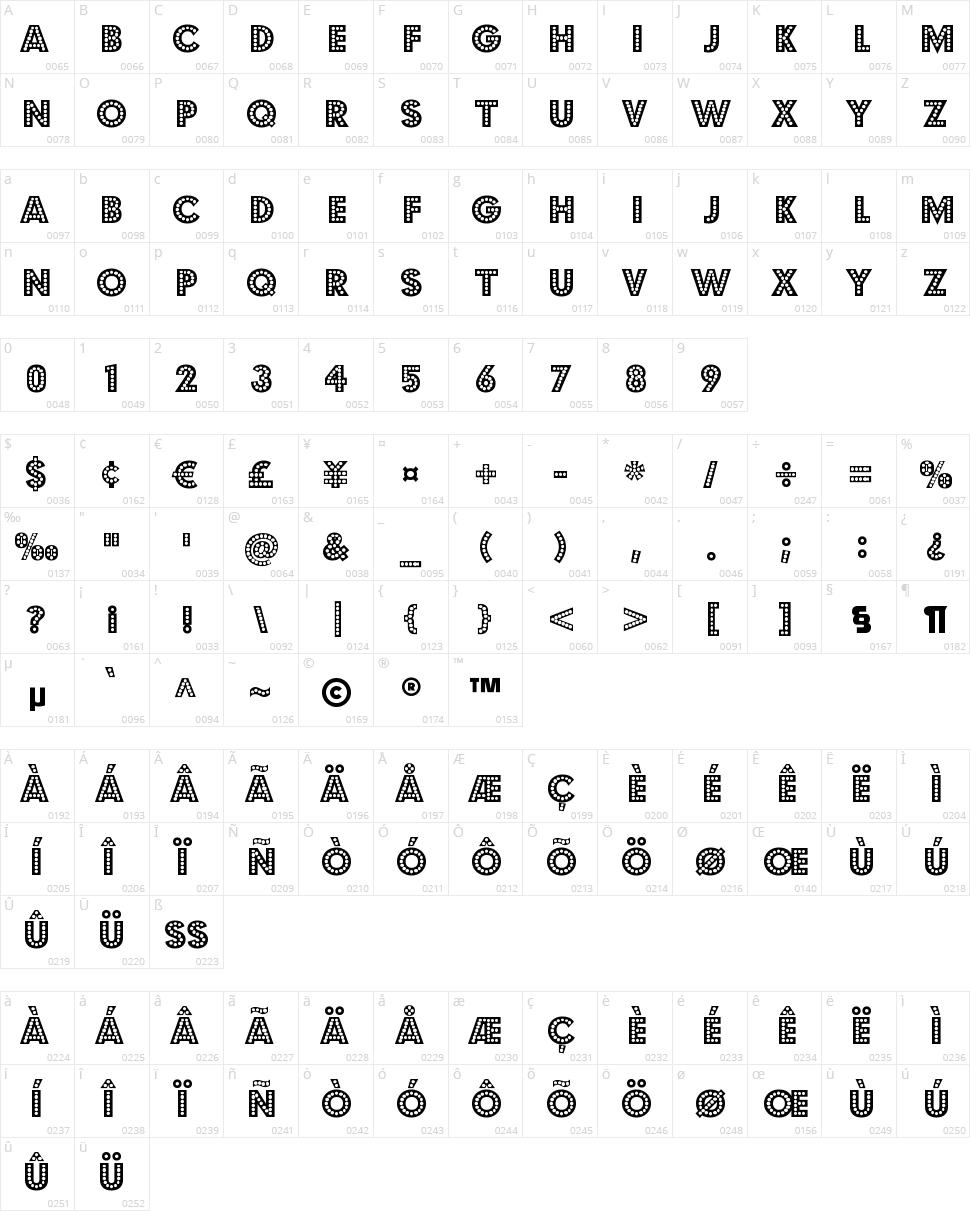 Budmo Character Map