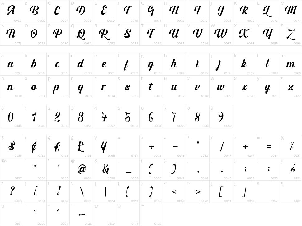 Bufally Character Map