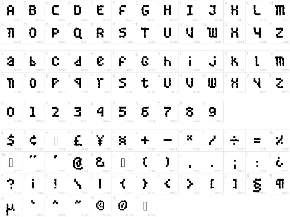 Bugged Bit Character Map