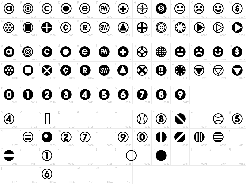 Bullet Balls AOE Character Map